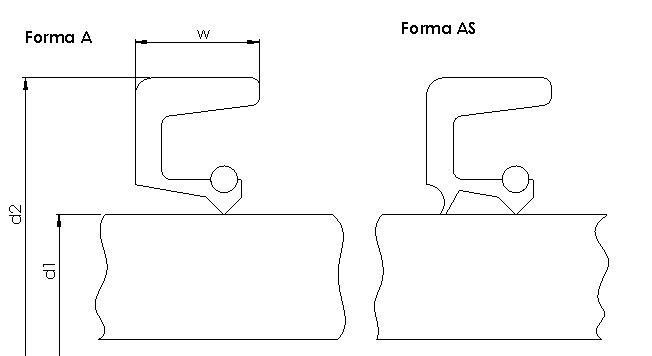 Sandariklio forma a, forma as